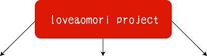 loveaomori_project